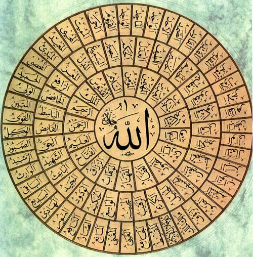 Islamic HD Wallpapers | APNI-LINK